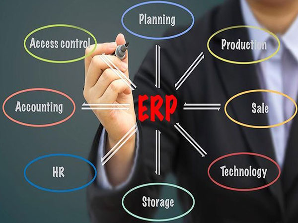 Why use Sap Erp system? What is SAP and R3